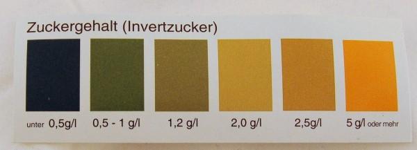 Restzucker - Farbtafel